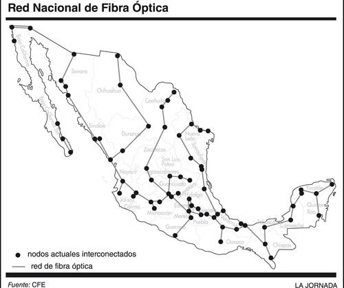 La jornada m xico sa for Fibra optica en benicasim