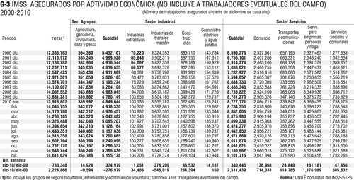 Numeros mayas del 1 al mil - Imagui