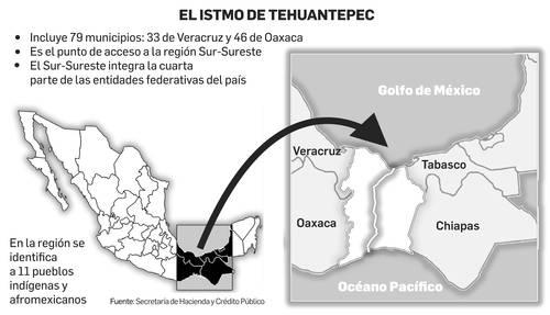 Industrializar, el plan para Tehuantepec